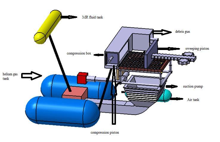 Ứng dụng của bình tích áp Aquasystem