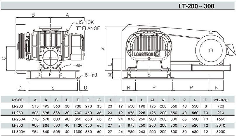 Bản vẽ lắp cấu tạo máy thổi khí longtech lt200-300