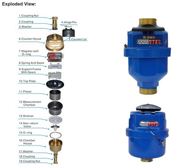 Cấu tạo của đồng hồ đo lưu lượng nước sạch ems dạng piston nối ren LXH-15a~40a