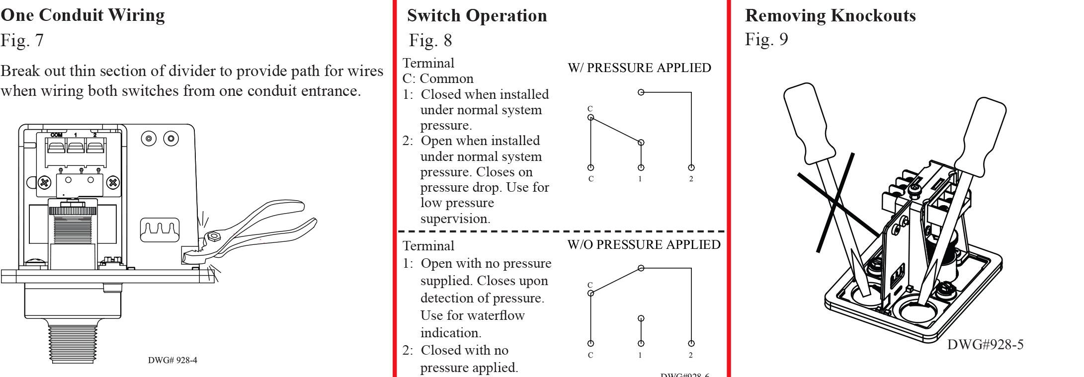 Cách lắp đặt công tắc áp suất POTTER PS40