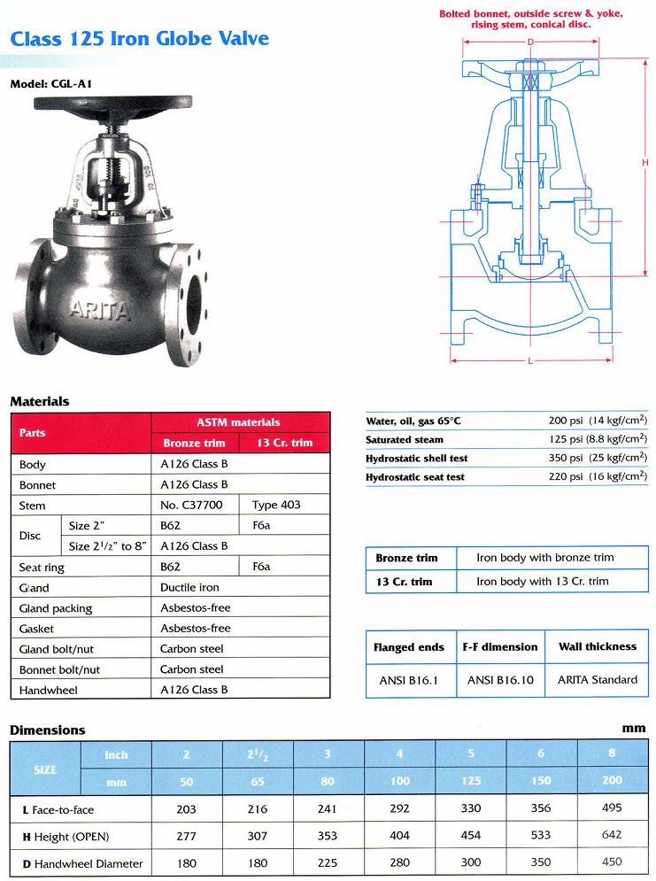 Thông số kỹ thuật van cầu gang thép Arita class 125 fe model CGL-A1