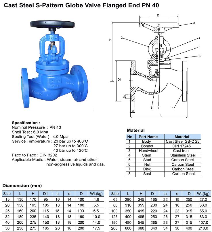 Thông số kỹ thuật van cầu thép đúc Arita mặt bích kiểu S pn 40