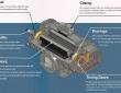 Cấu tạo máy thổi khí Longtech